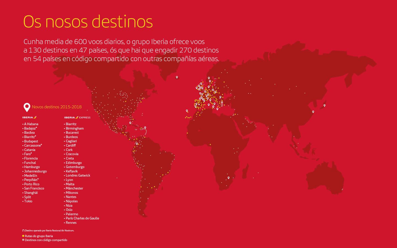 Flights map Iberia